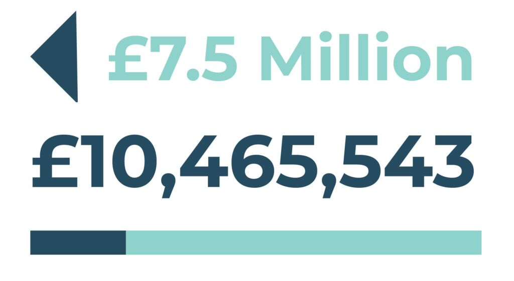 Project Value: £10,465,543 Town Deal Funding Sought: £7,500,000
